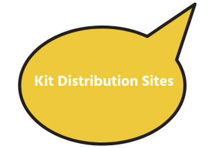 Kit Distribution Sites
